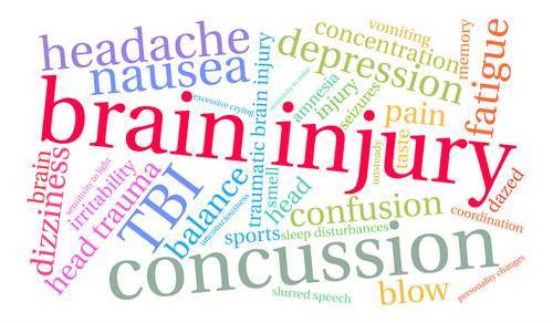 What Happens If a Person Has a Brain Injury?